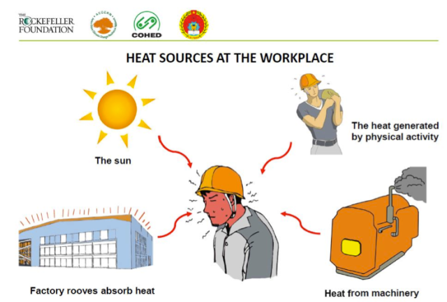 HeatSourcesAtWorkPlaces