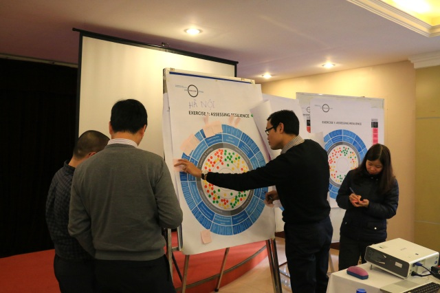 Stakeholder mapping exercise